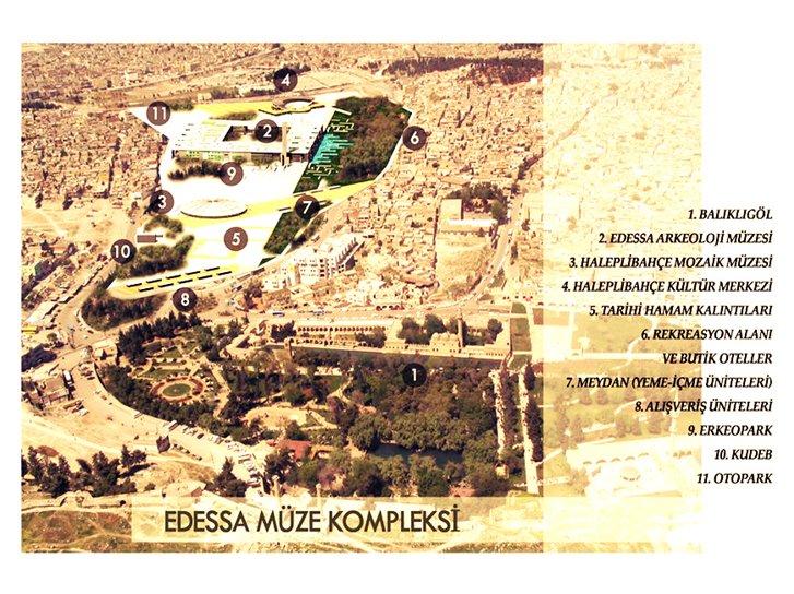 edessa-arkeoloji-muzesi-2